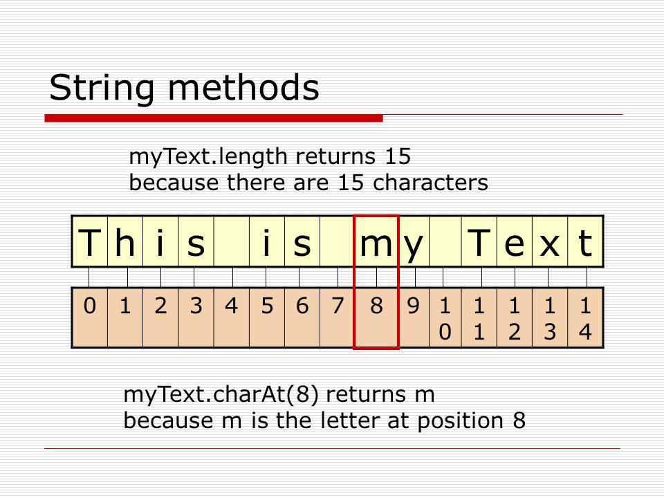 T h i s m y e x t String methods myText.length returns 15