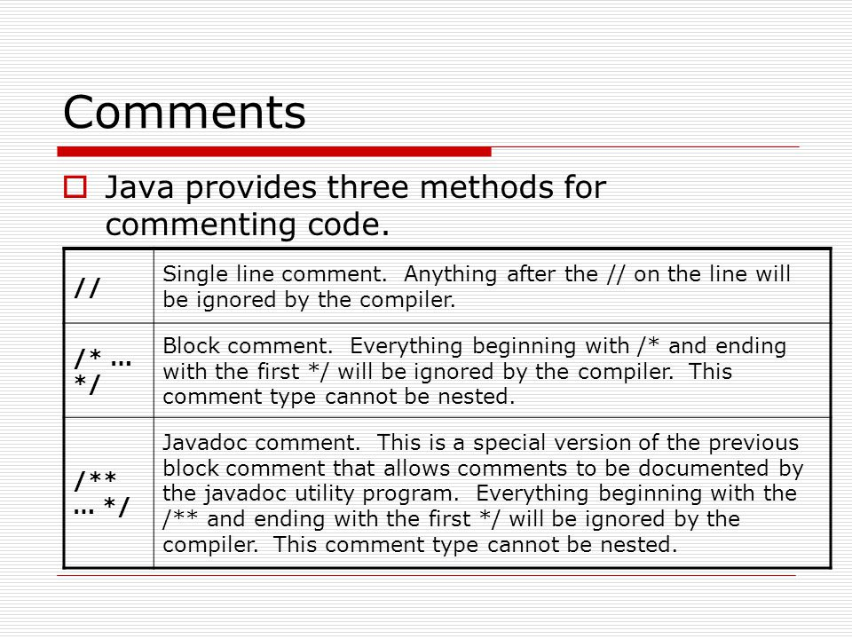 Comments Java provides three methods for commenting code.