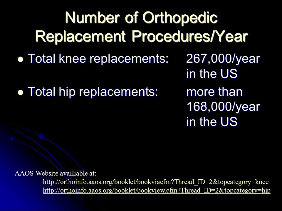 Number of Orthopedic Replacement Procedures/Year