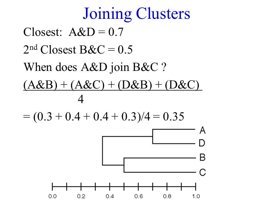 Joining Clusters Closest: A&D = 0.7 2nd Closest B&C = 0.5