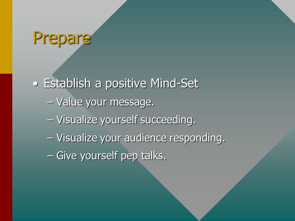Prepare Establish a positive Mind-Set Value your message.