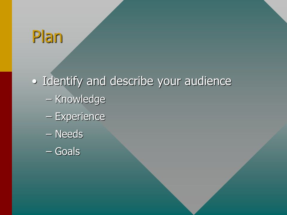 Plan Identify and describe your audience Knowledge Experience Needs