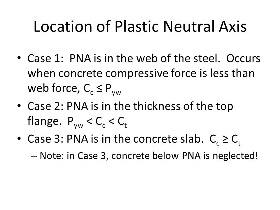 Location of Plastic Neutral Axis