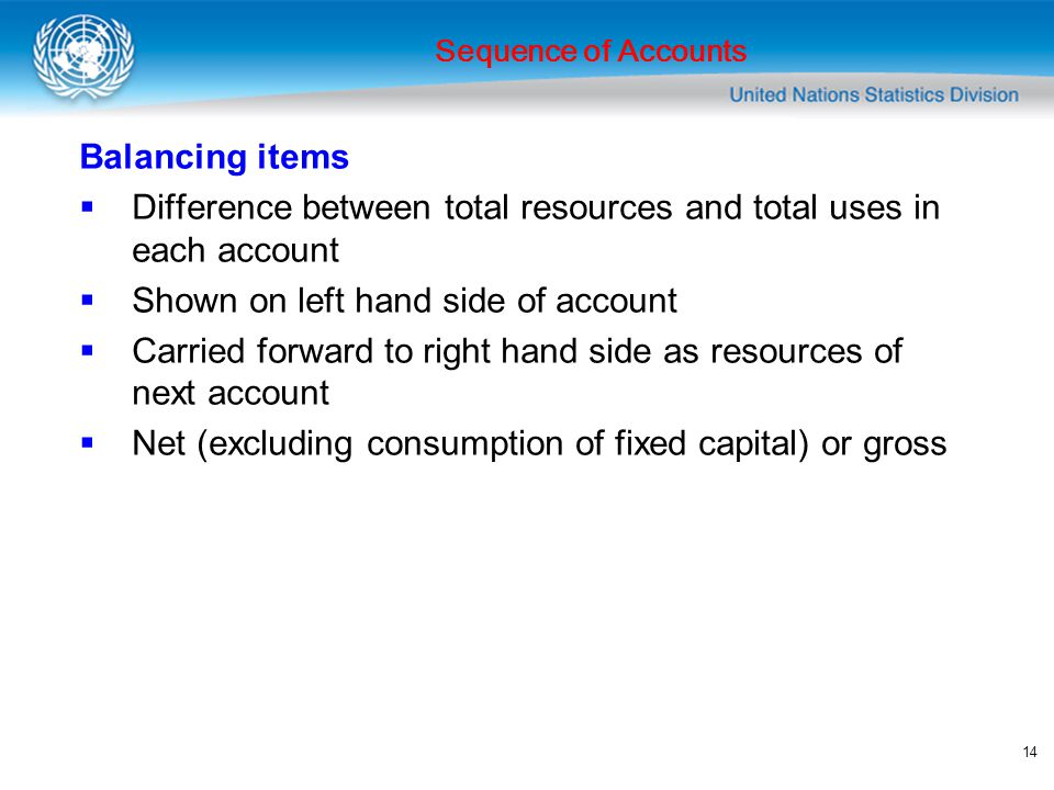 Difference between total resources and total uses in each account