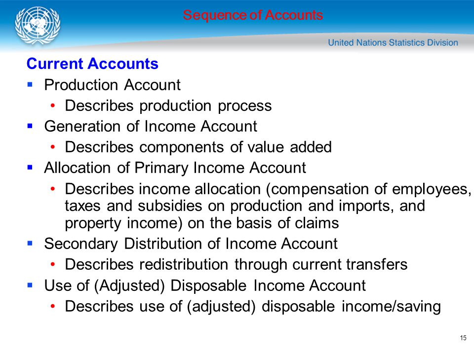 Describes production process Generation of Income Account
