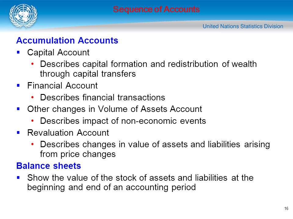 Accumulation Accounts Capital Account