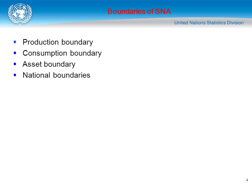 Production boundary Consumption boundary Asset boundary