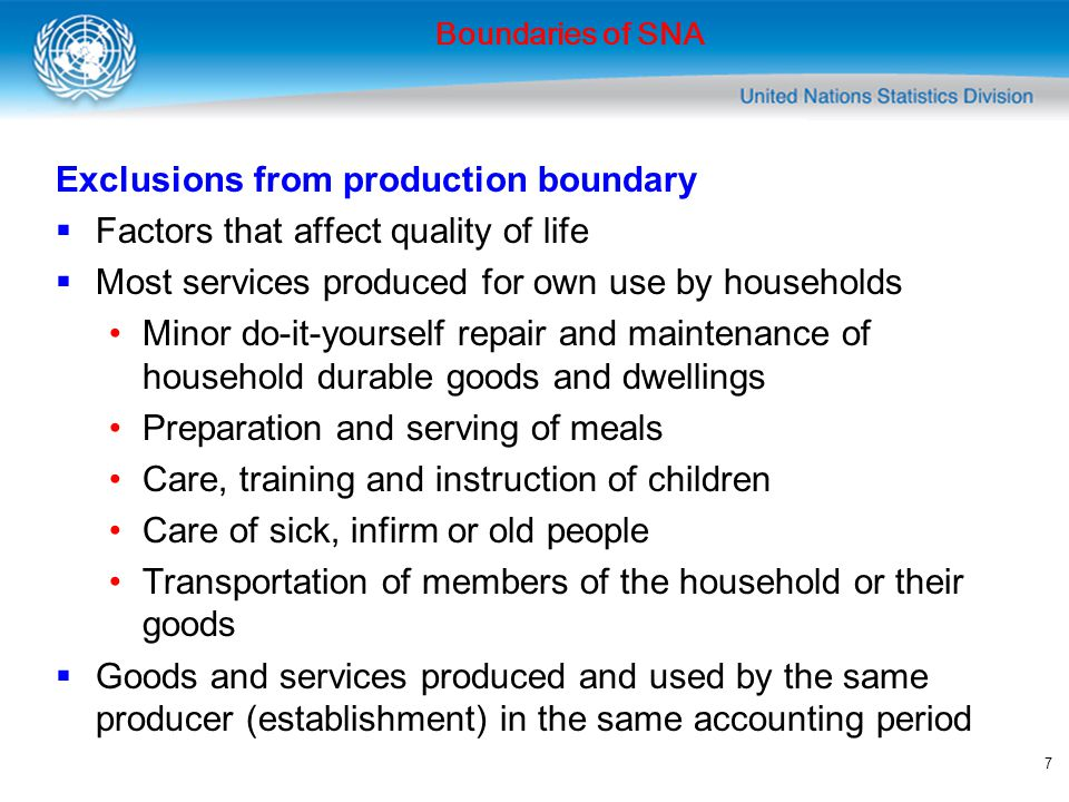 Exclusions from production boundary