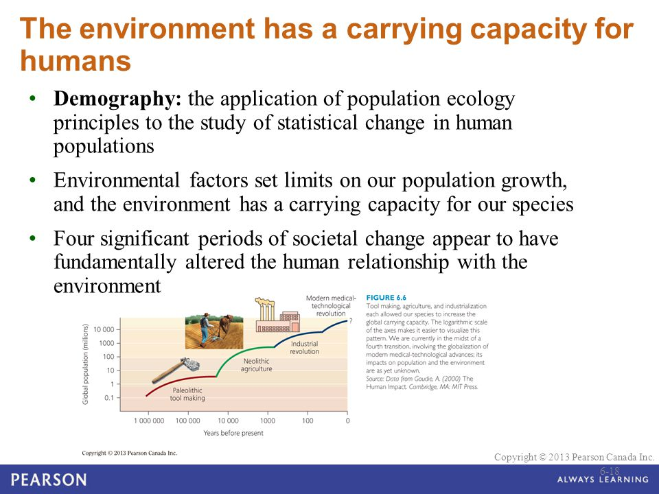 The environment has a carrying capacity for humans
