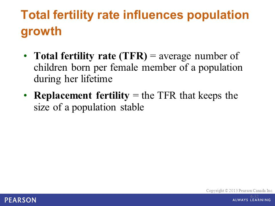Total fertility rate influences population growth