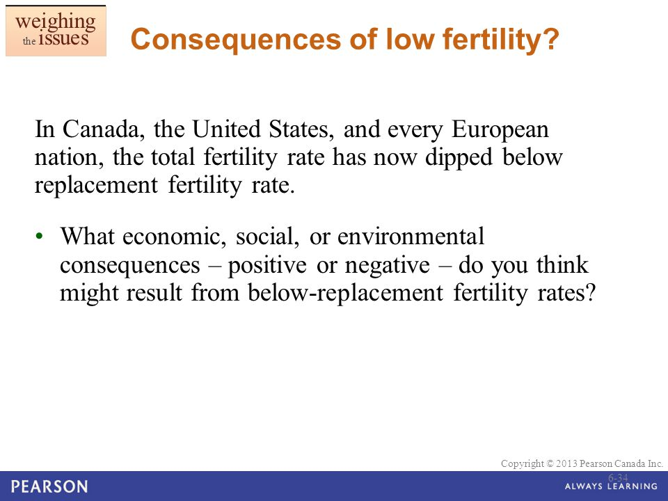 Consequences of low fertility