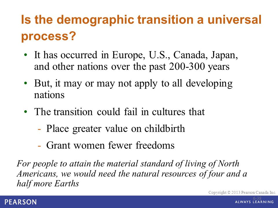 Is the demographic transition a universal process