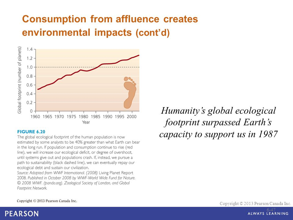 Consumption from affluence creates environmental impacts (cont'd)