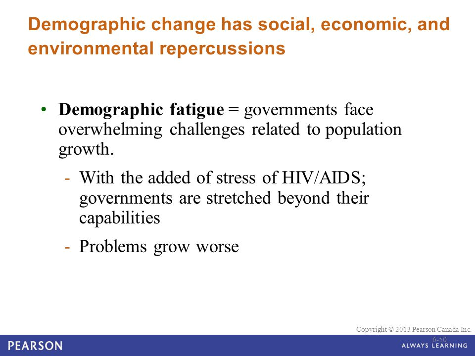 Demographic change has social, economic, and environmental repercussions