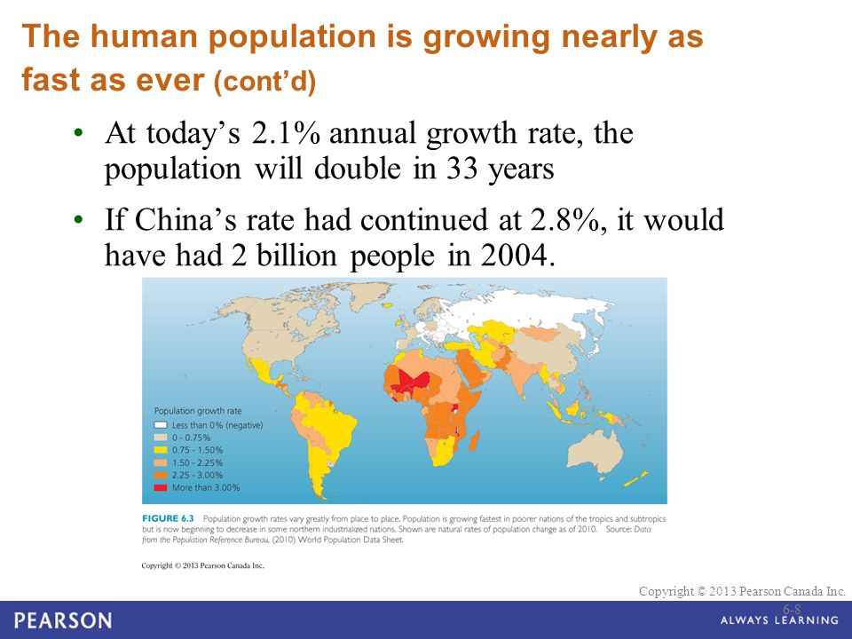 The human population is growing nearly as fast as ever (cont'd)