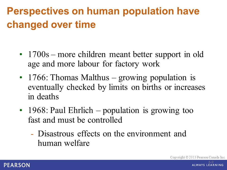 Perspectives on human population have changed over time
