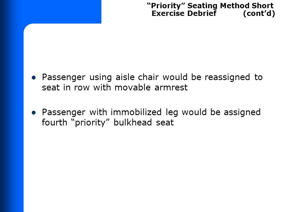 Demonstrating Law on Seat Blocking Method – Short Exercise