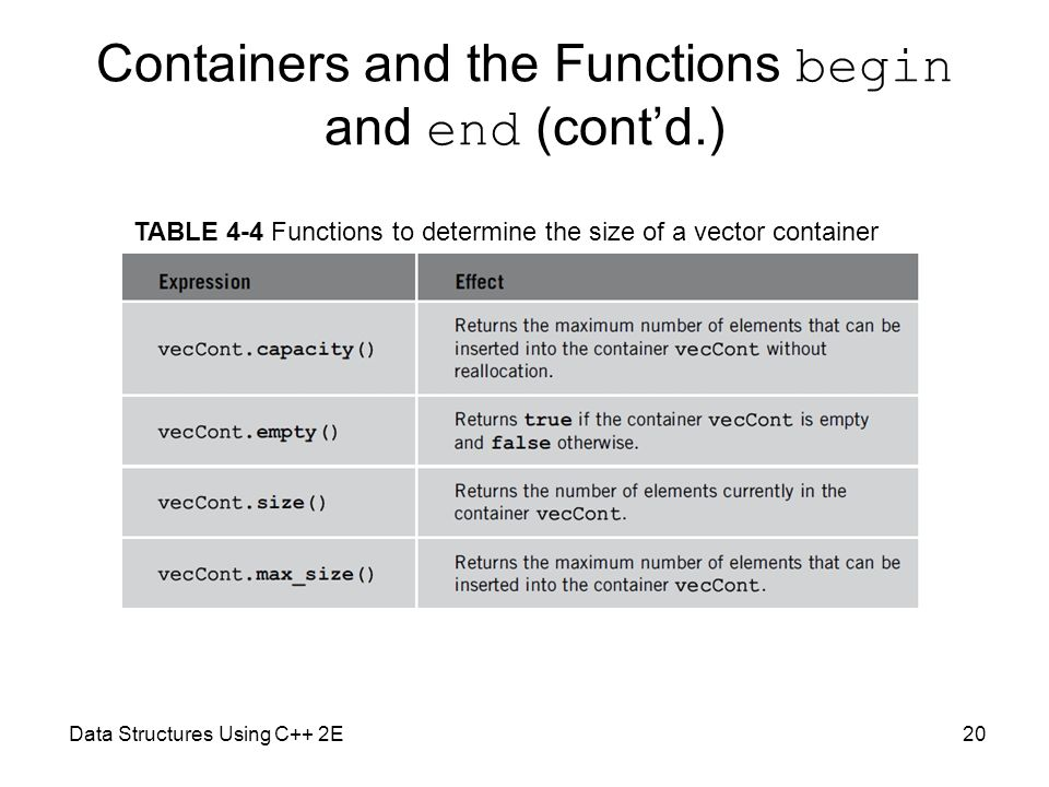 Containers and the Functions begin and end (cont'd.)