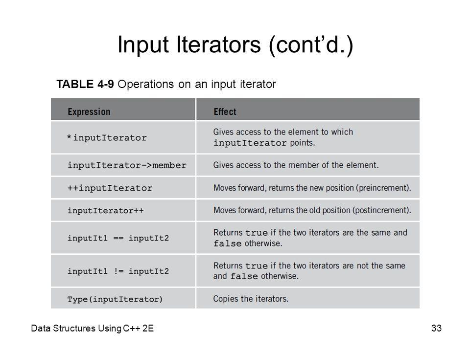 Input Iterators (cont'd.)