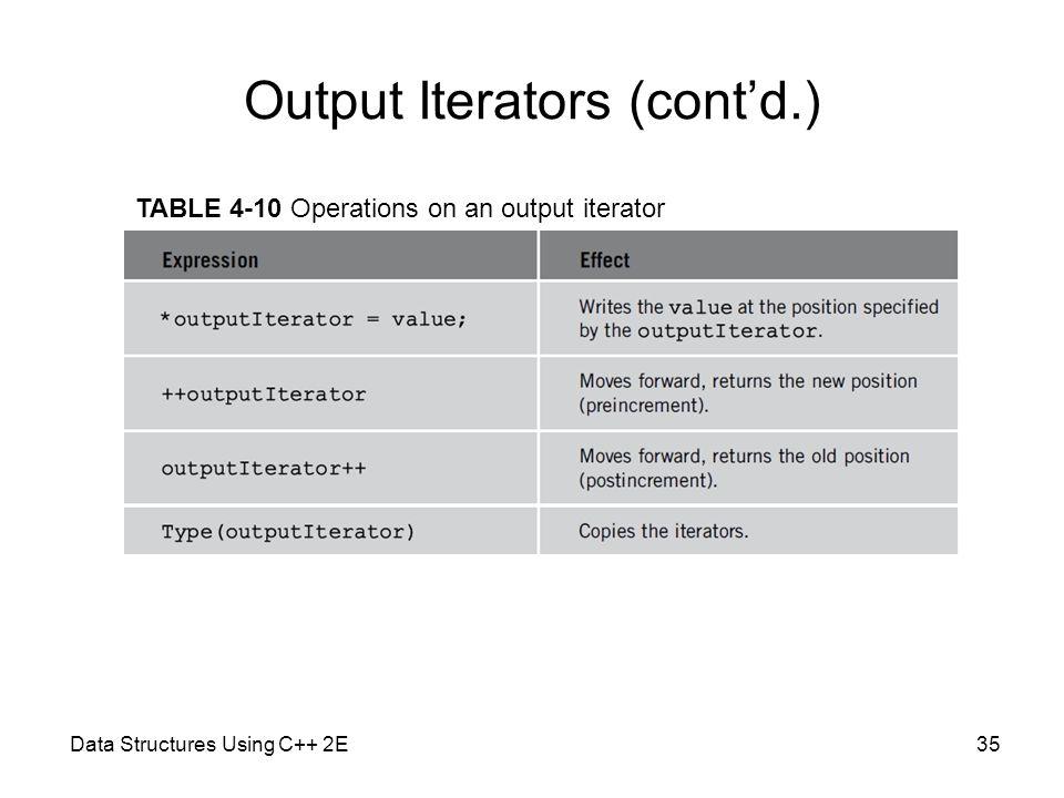 Output Iterators (cont'd.)