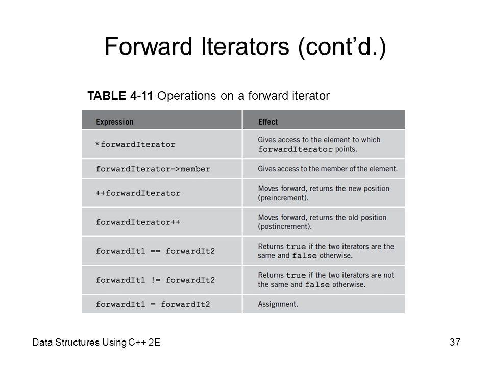 Forward Iterators (cont'd.)
