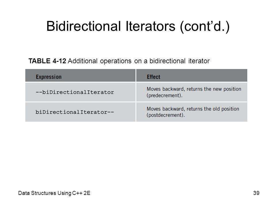 Bidirectional Iterators (cont'd.)