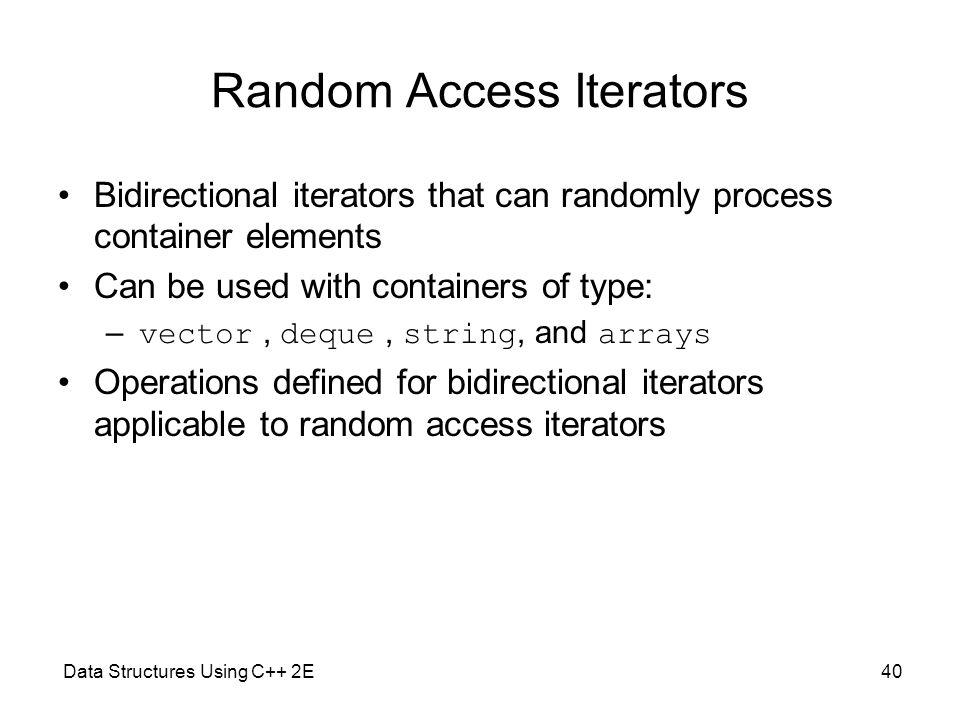 Random Access Iterators