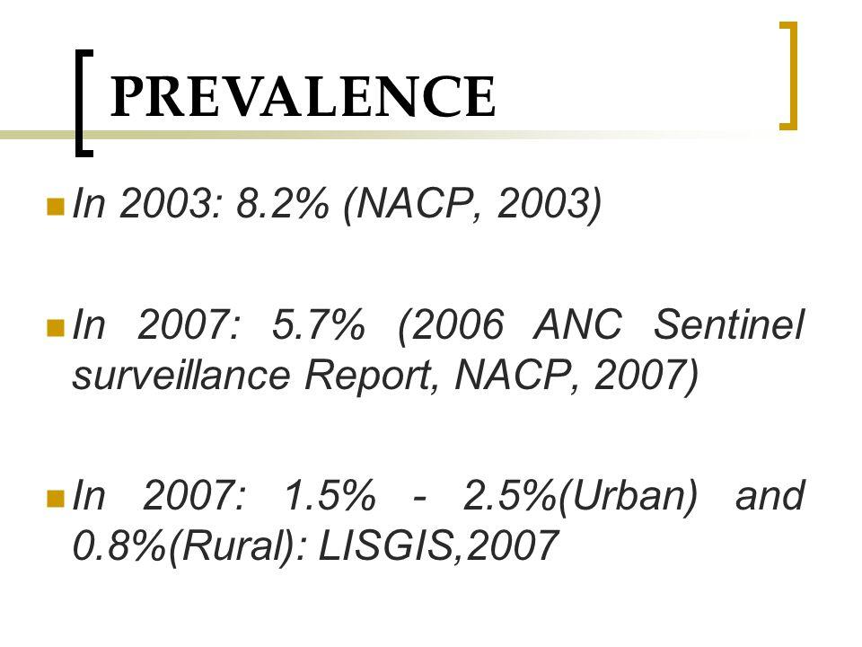 PREVALENCE In 2003: 8.2% (NACP, 2003)