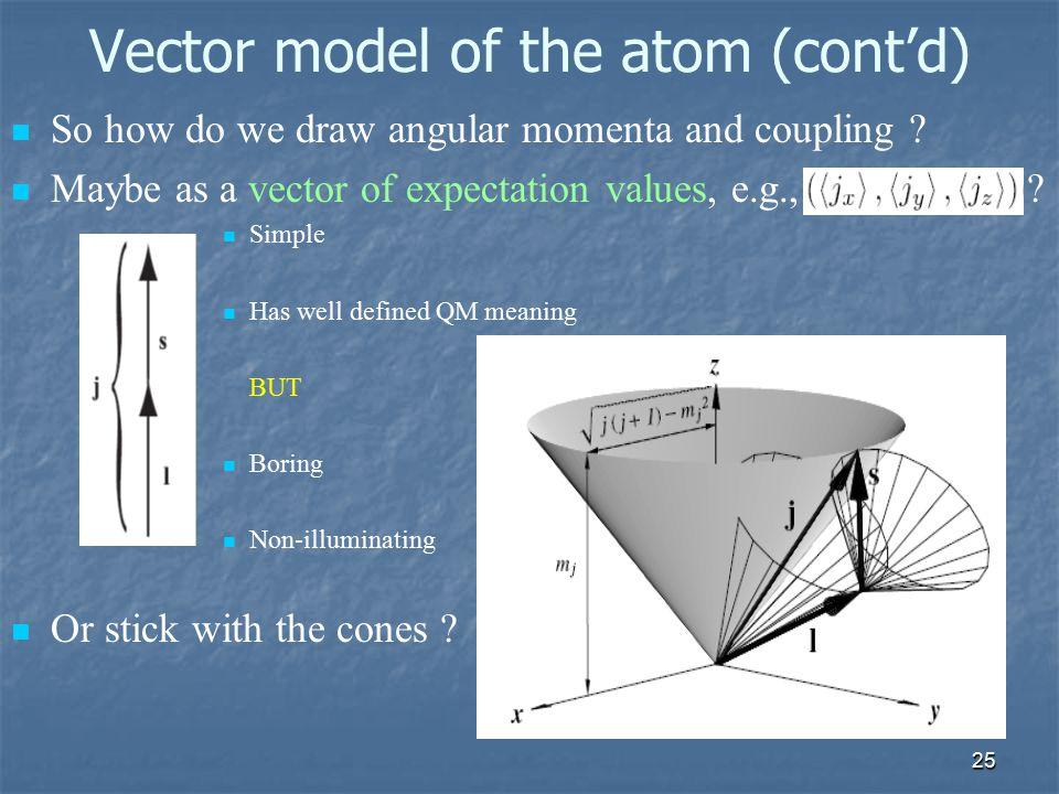 Vector model of the atom (cont'd)