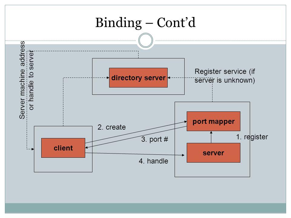 Server machine address or handle to server
