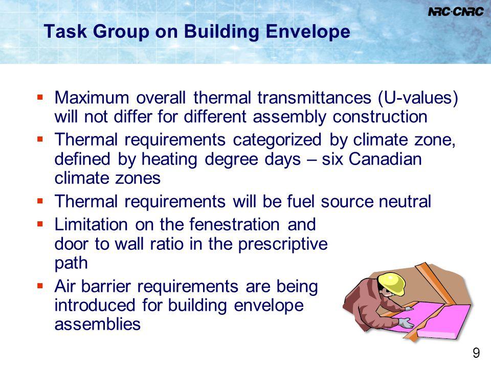 Task Group on Building Envelope