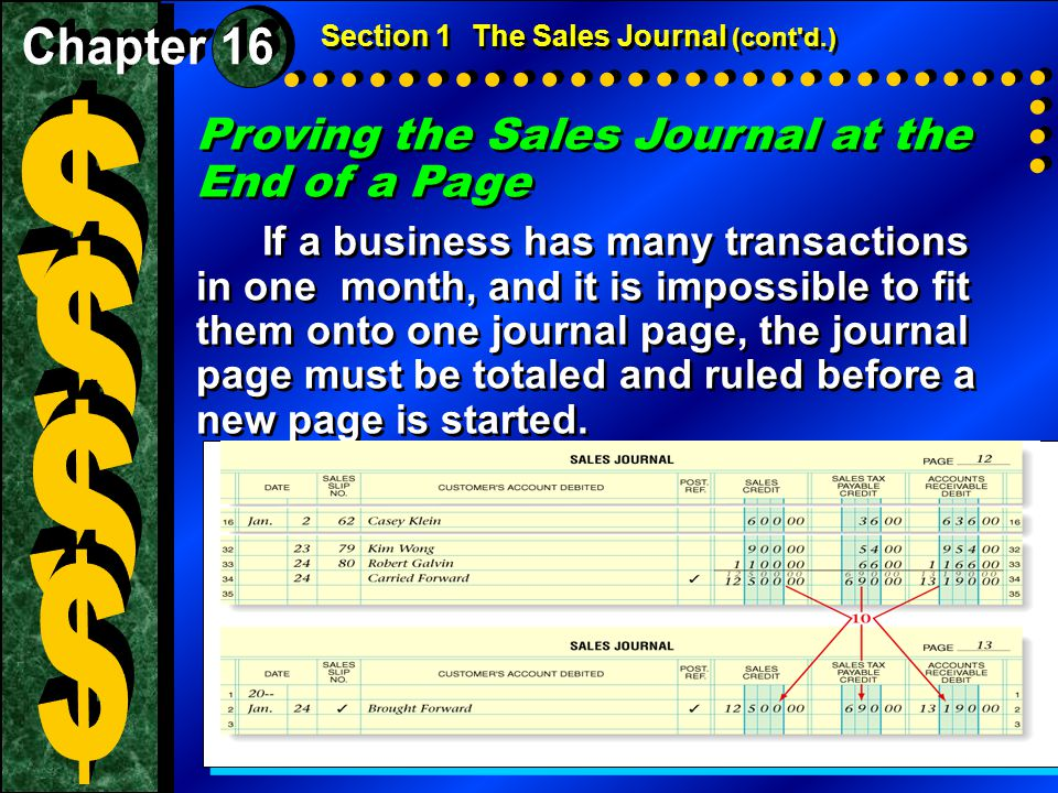$ $ $ $ Proving the Sales Journal at the End of a Page Chapter 16