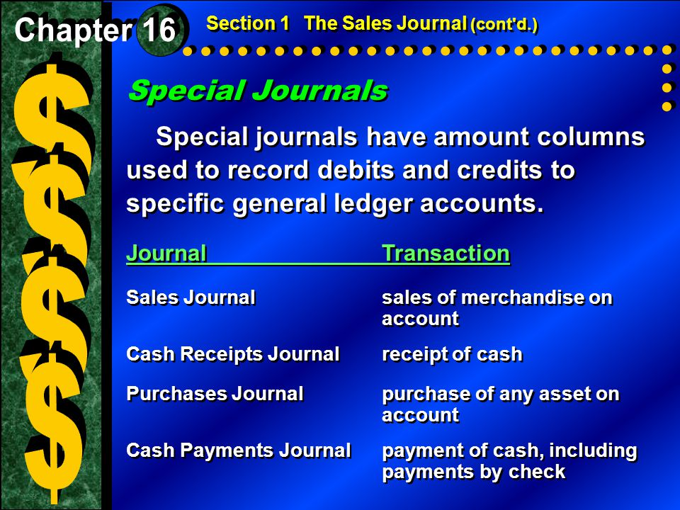 $ $ $ $ Special Journals Chapter 16