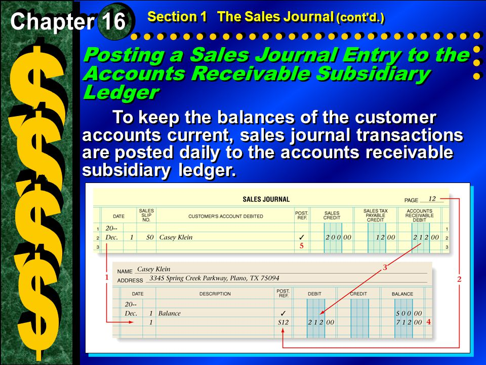 Section 1 The Sales Journal (cont d.)