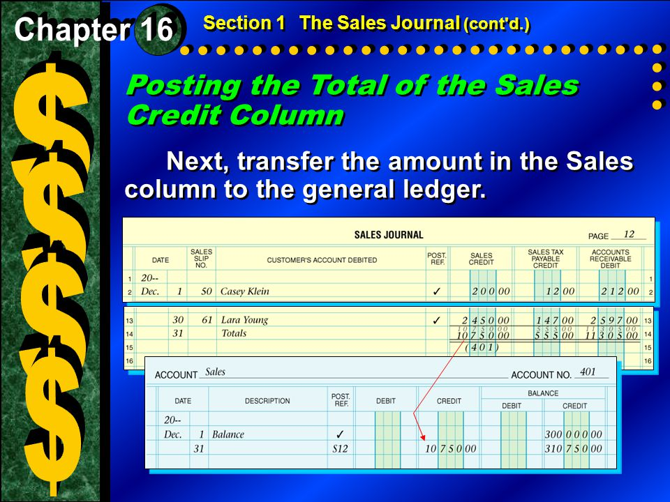 $ $ $ $ Posting the Total of the Sales Credit Column Chapter 16