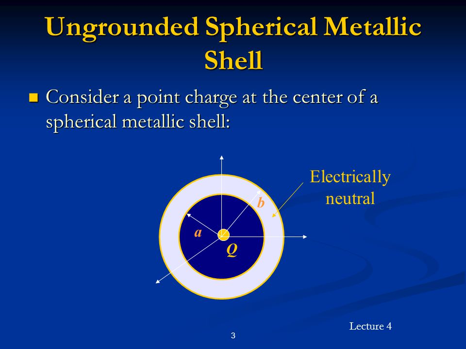 Ungrounded Spherical Metallic Shell