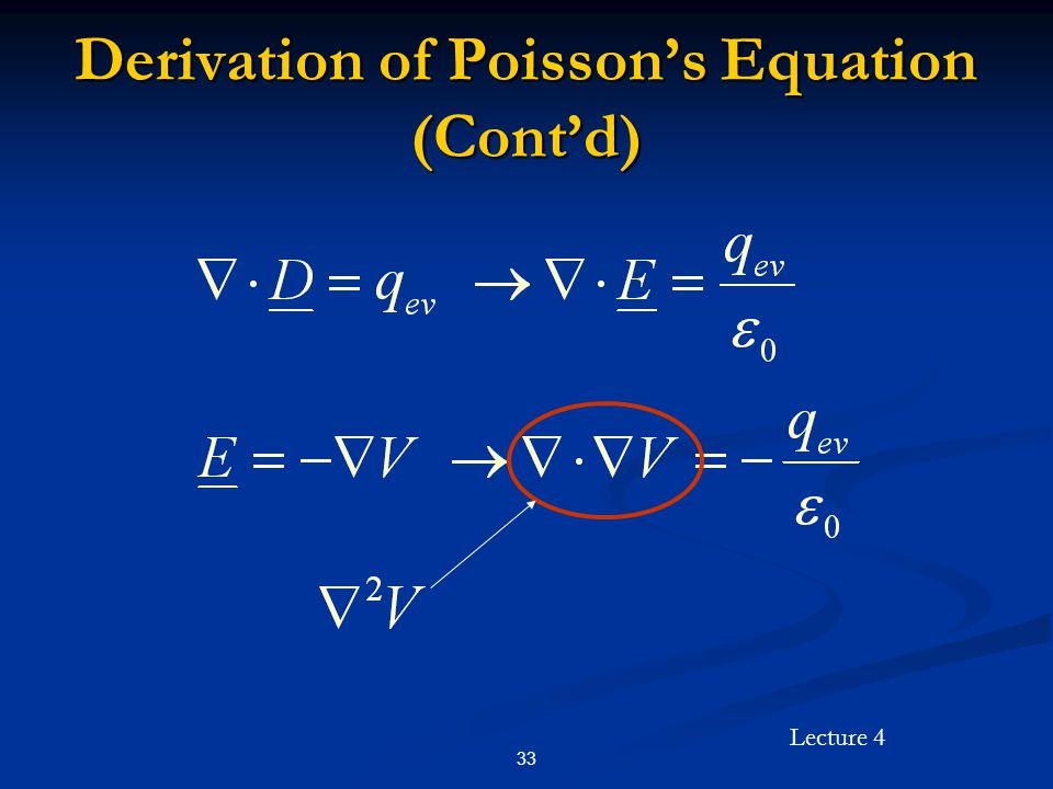 Derivation of Poisson's Equation (Cont'd)