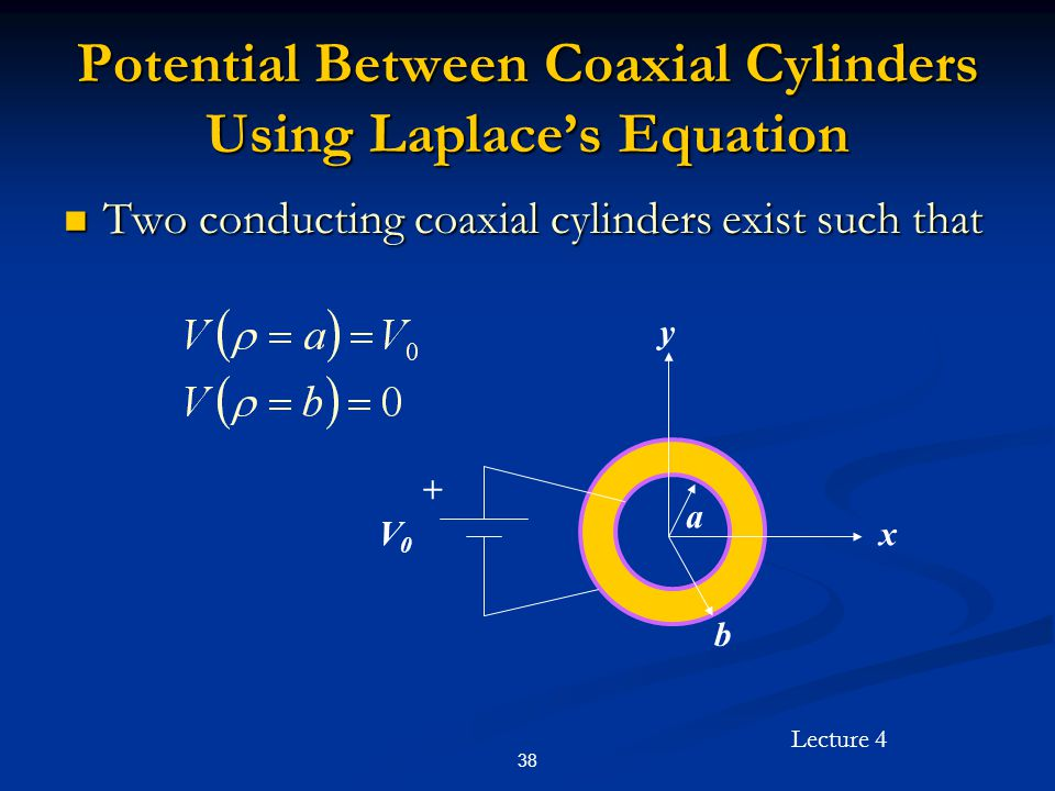 Potential Between Coaxial Cylinders Using Laplace's Equation