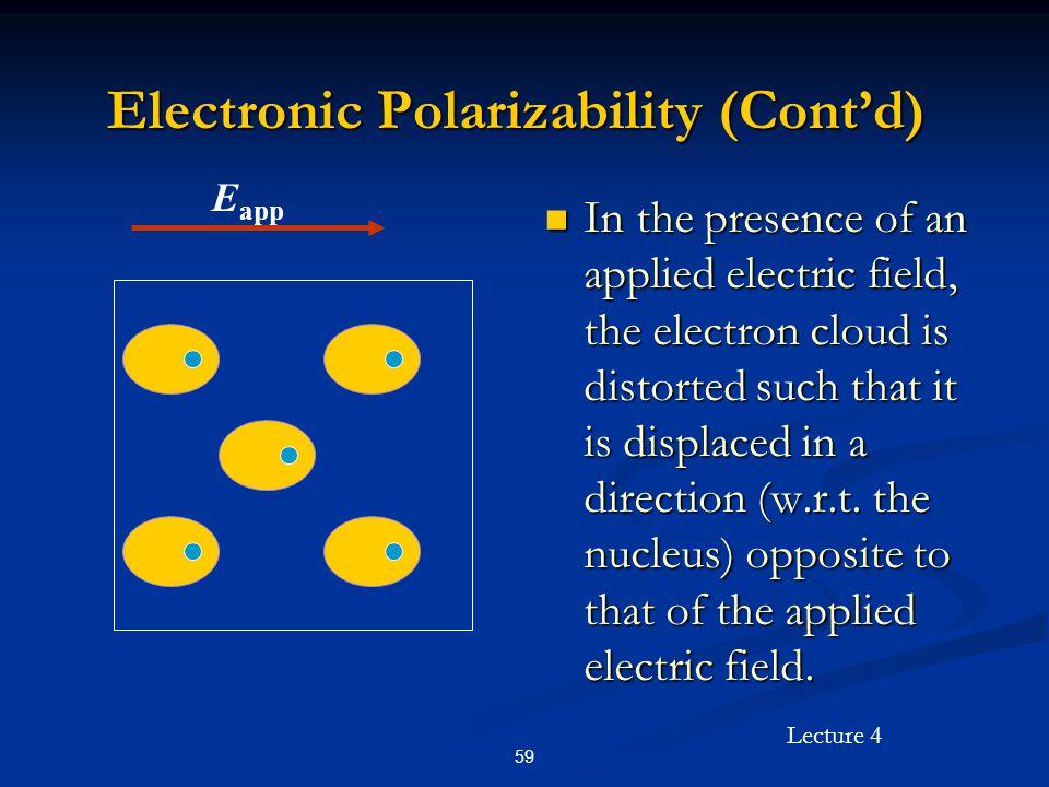 Electronic Polarizability (Cont'd)