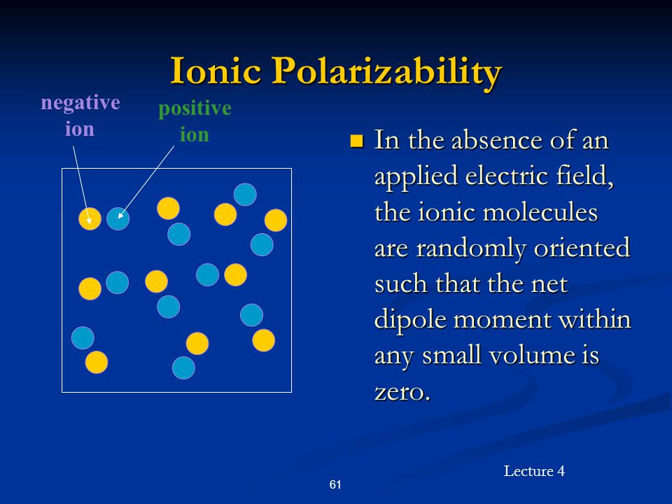 Ionic Polarizability negative. ion. positive. ion.