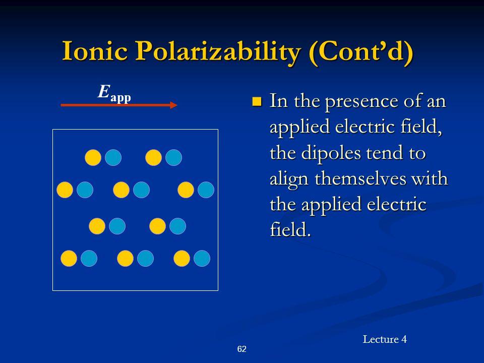 Ionic Polarizability (Cont'd)