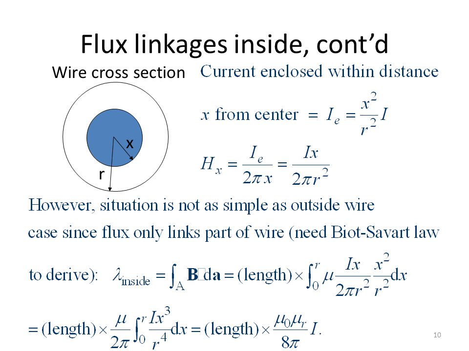 Flux linkages inside, cont'd