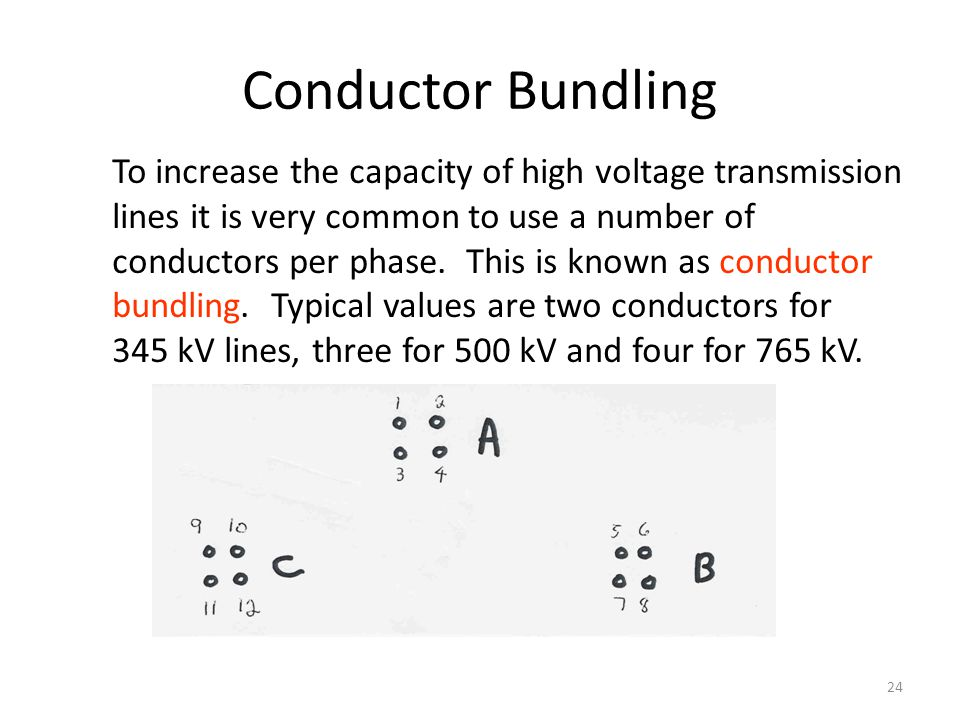 Conductor Bundling To increase the capacity of high voltage transmission. lines it is very common to use a number of.