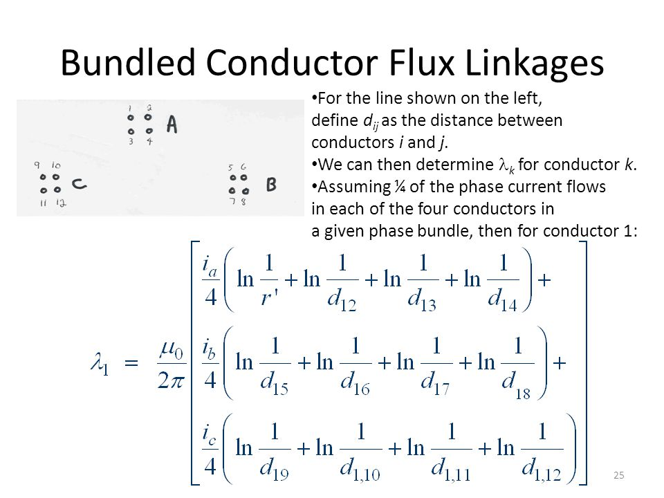 Bundled Conductor Flux Linkages