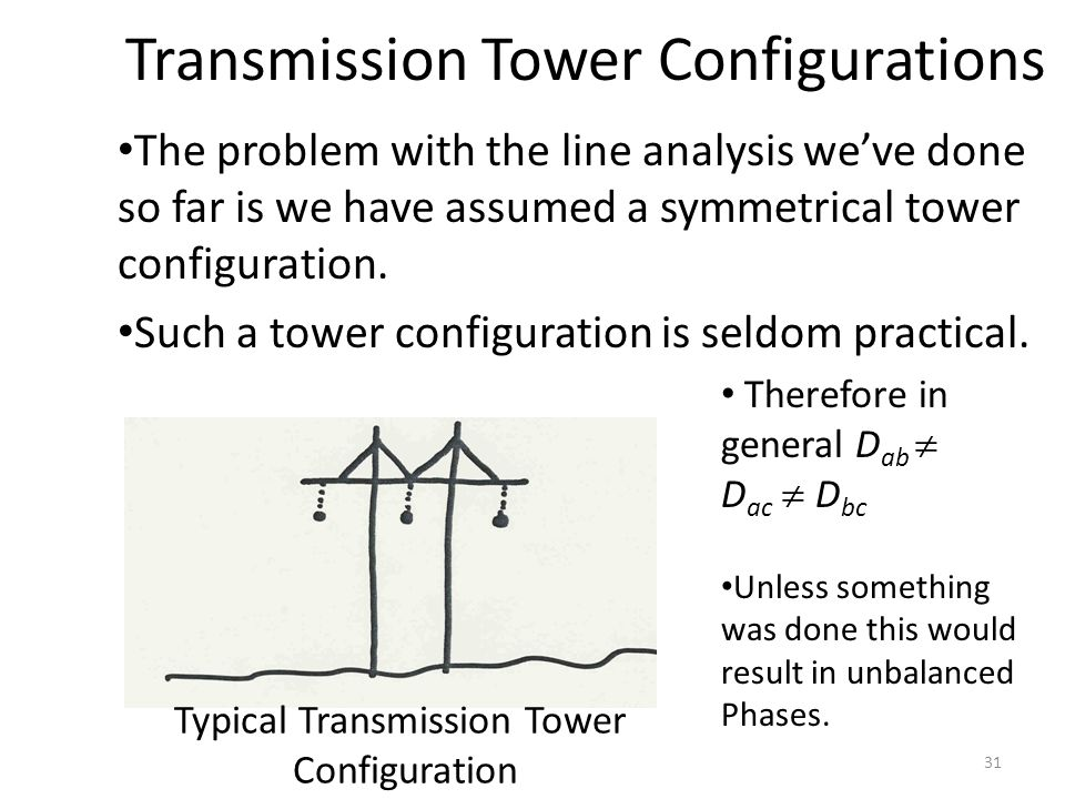 Transmission Tower Configurations