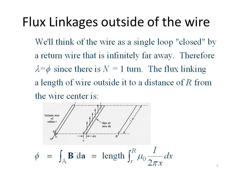Flux Linkages outside of the wire