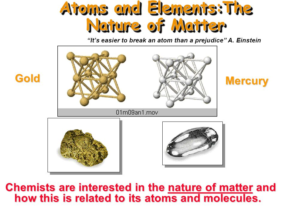 Atoms and Elements:The Nature of Matter