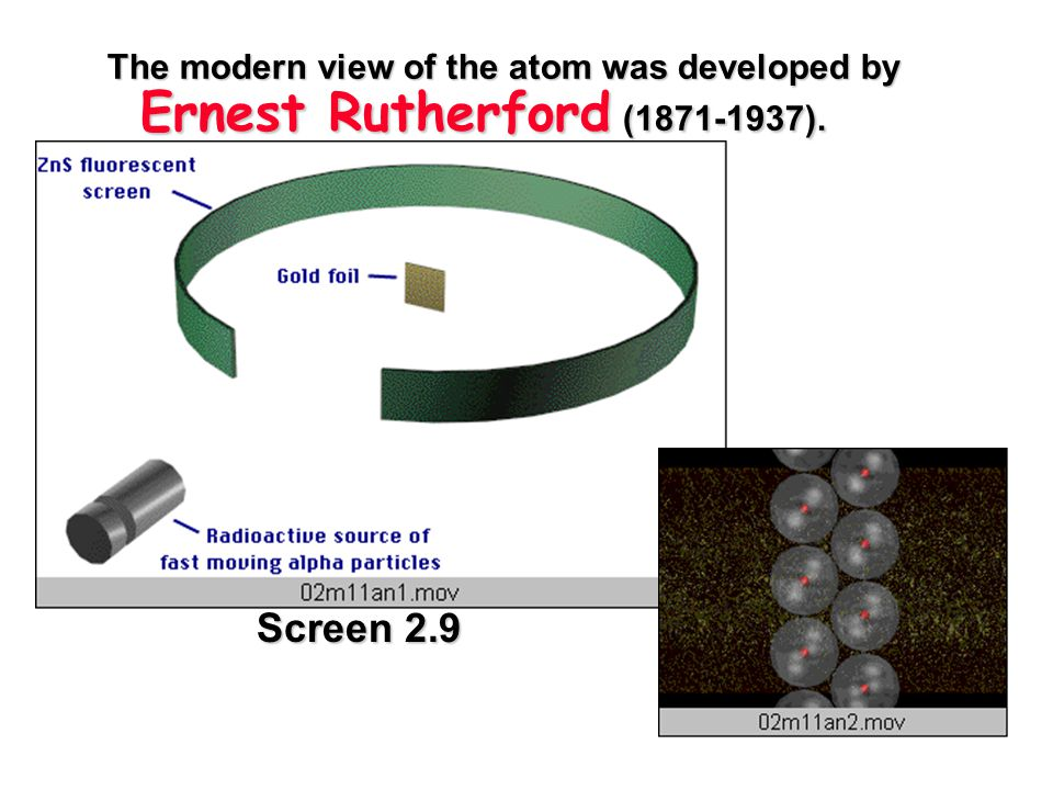 The modern view of the atom was developed by Ernest Rutherford (1871-1937).