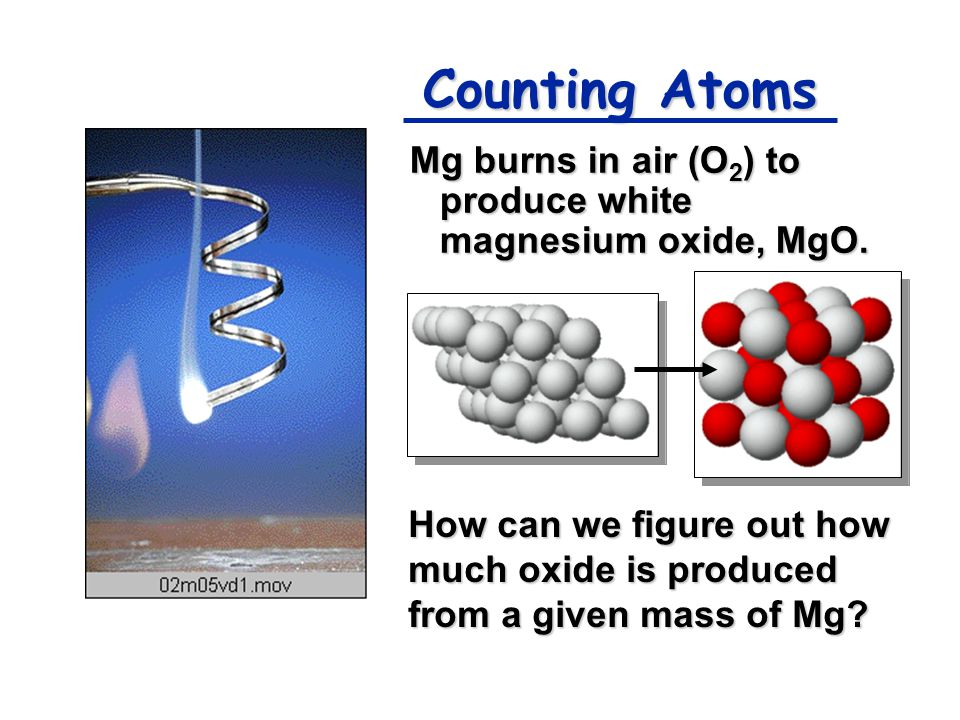 Counting Atoms Mg burns in air (O2) to produce white magnesium oxide, MgO.