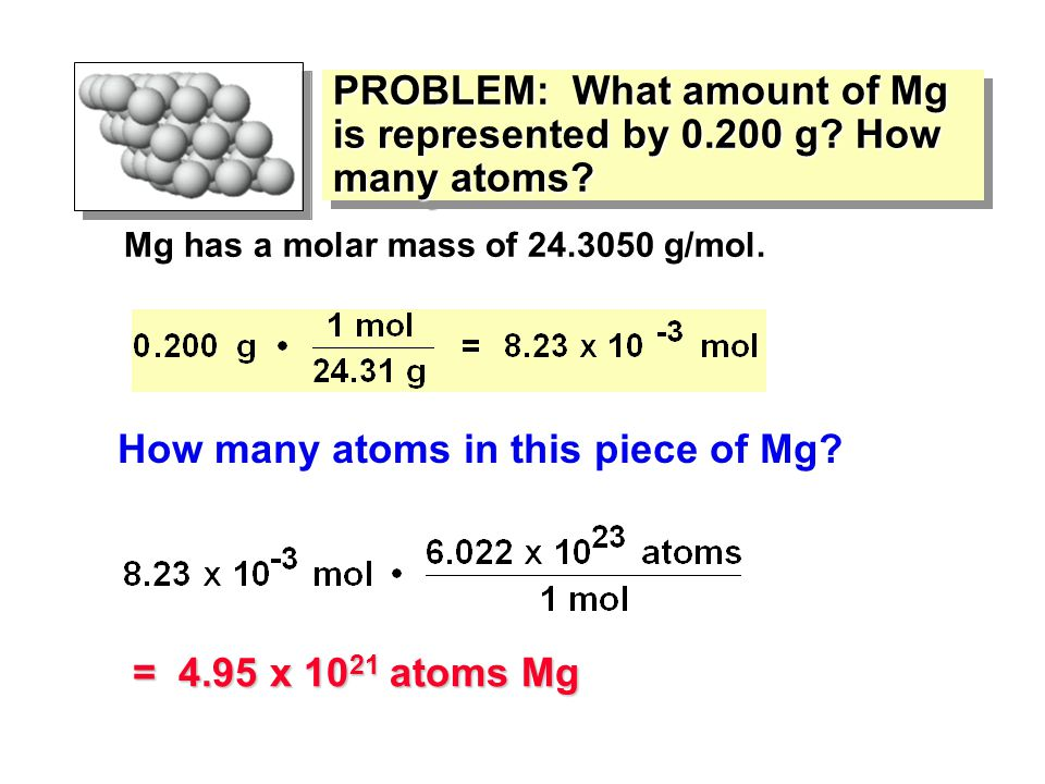 PROBLEM: What amount of Mg is represented by 0.200 g How many atoms